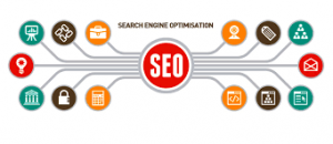 seo services for tech support company